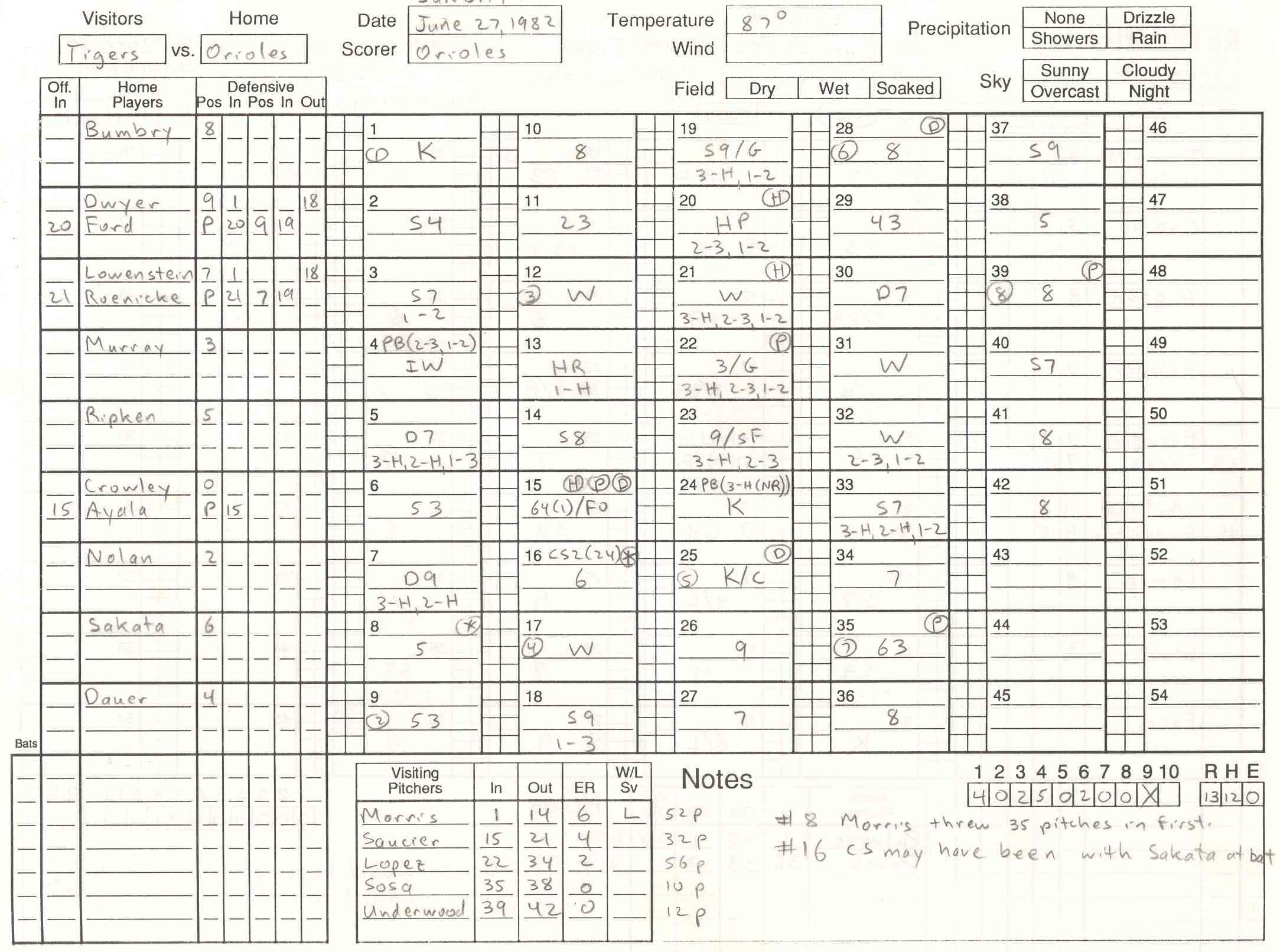 damath scoresheet